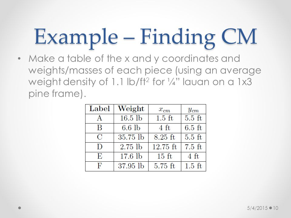"Example – Finding CM Make a table of the x and y coordinates and weights/masses of each piece (using an average weight density of 1.1 lb/ft 2 for ¼"" l"