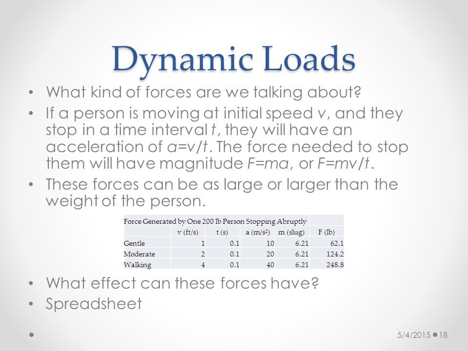 Dynamic Loads What kind of forces are we talking about? If a person is moving at initial speed v, and they stop in a time interval t, they will have a