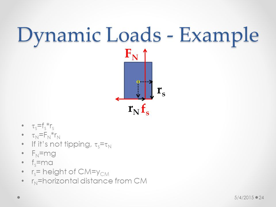 Dynamic Loads - Example 5/4/2015 24 rNrN FNFN rsrs  s =f s *r s  N =F N *r N If it's not tipping,  s =  N F N =mg f s =ma r s = height of CM=y CM