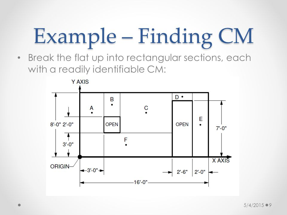 Example – Finding CM Break the flat up into rectangular sections, each with a readily identifiable CM: 5/4/2015 9