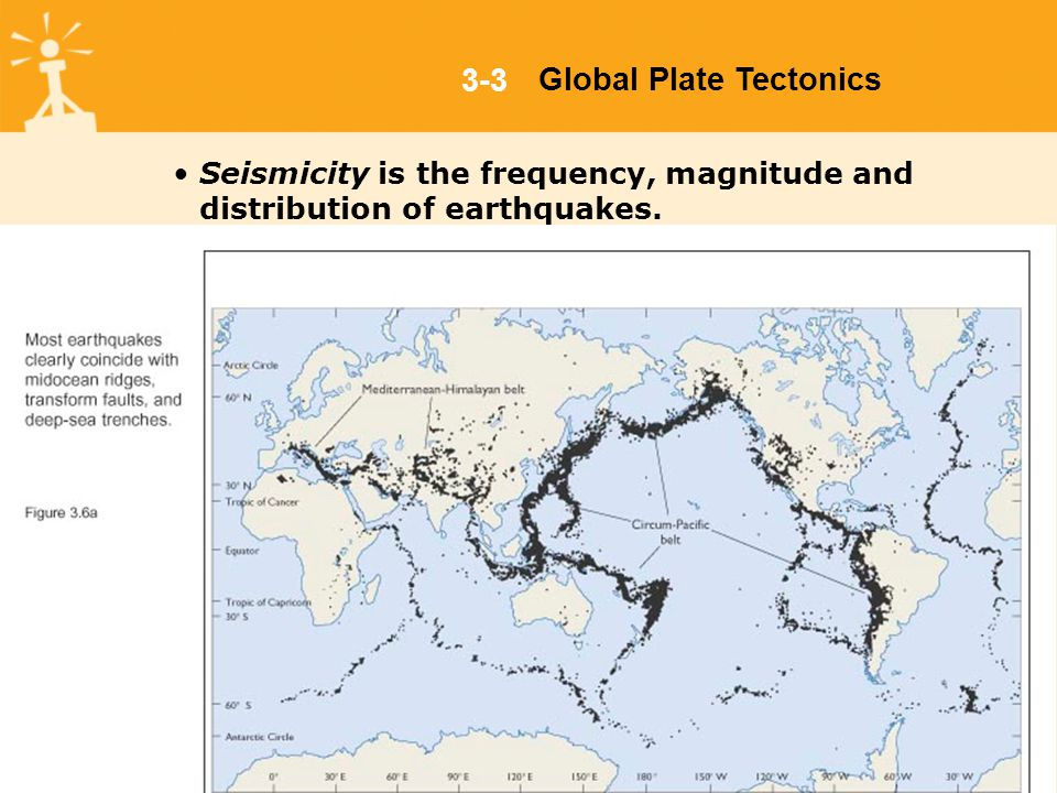 3-3Global Plate Tectonics Seismicity is the frequency, magnitude and distribution of earthquakes.