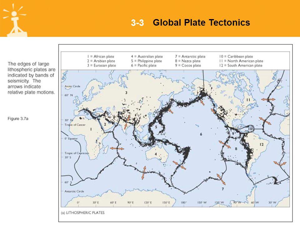 3-3Global Plate Tectonics