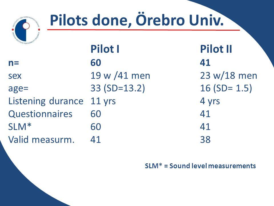 Pilots done, Örebro Univ.