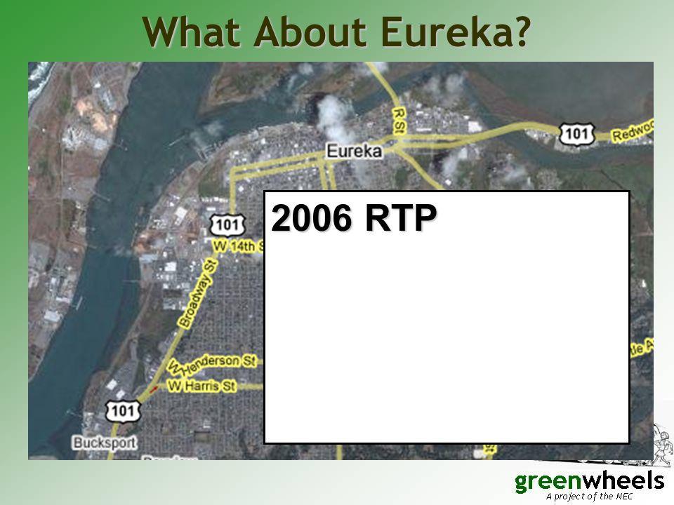 2006 RTP