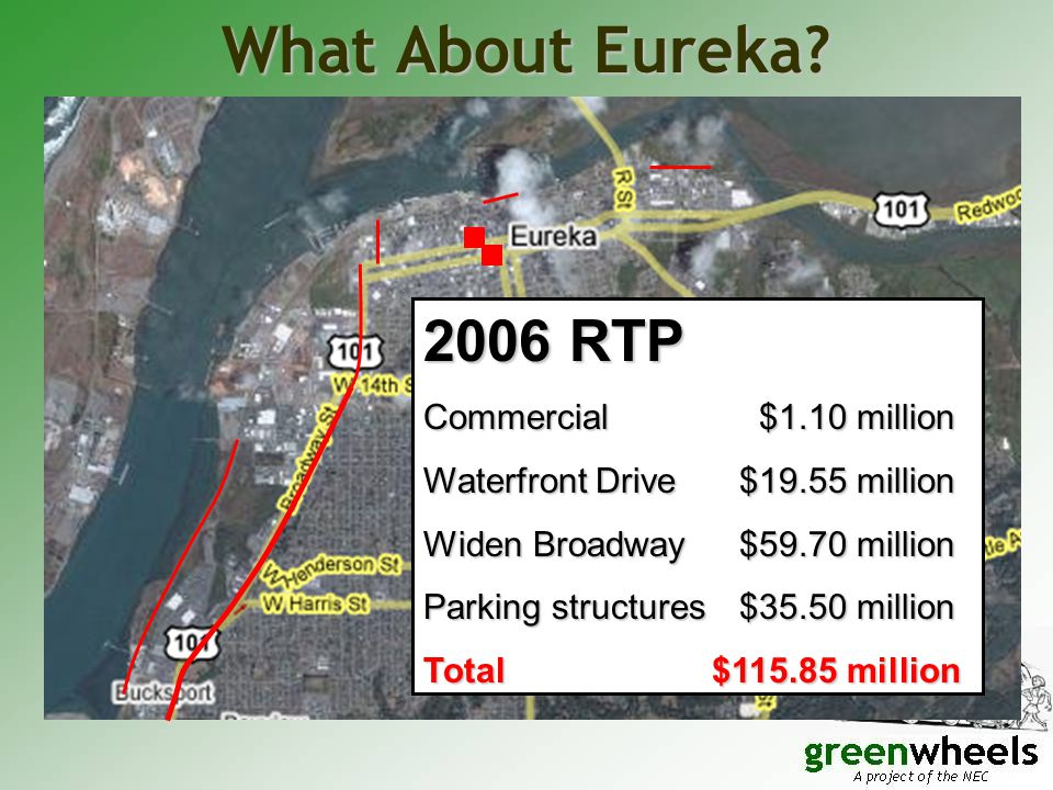 What About Eureka.