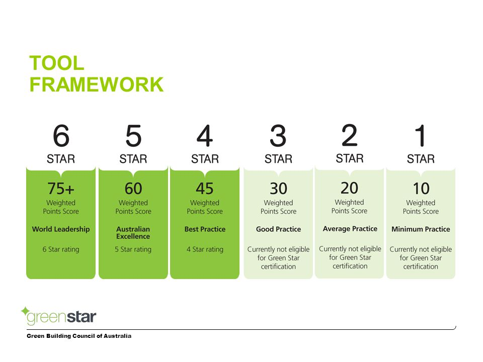 Green Building Council of Australia TOOL FRAMEWORK