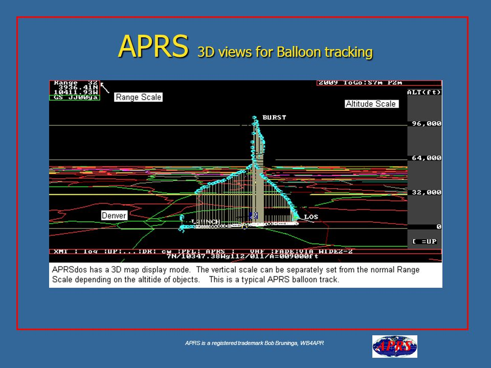 APRS is a registered trademark Bob Bruninga, WB4APR APRS 3D views for Balloon tracking