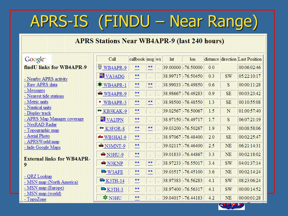APRS is a registered trademark Bob Bruninga, WB4APR APRS-IS (FINDU – Near Range) Google for USNA Buoy Select USNA-1