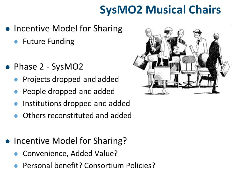 SysMO2 Musical Chairs Incentive Model for Sharing Future Funding Phase 2 - SysMO2 Projects dropped and added People dropped and added Institutions dropped and added Others reconstituted and added Incentive Model for Sharing.