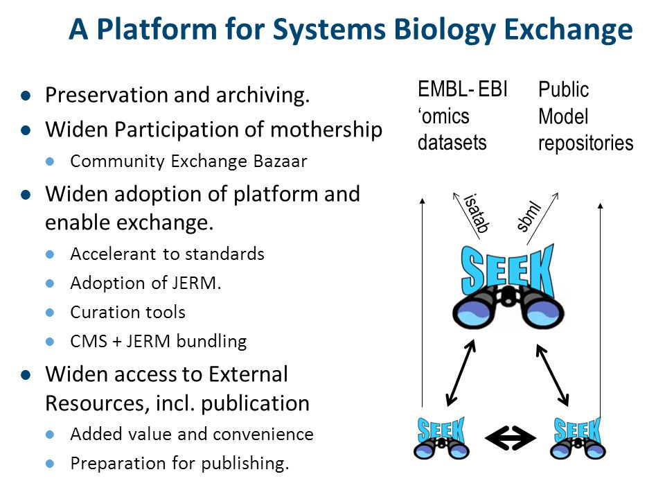 A Platform for Systems Biology Exchange Preservation and archiving.