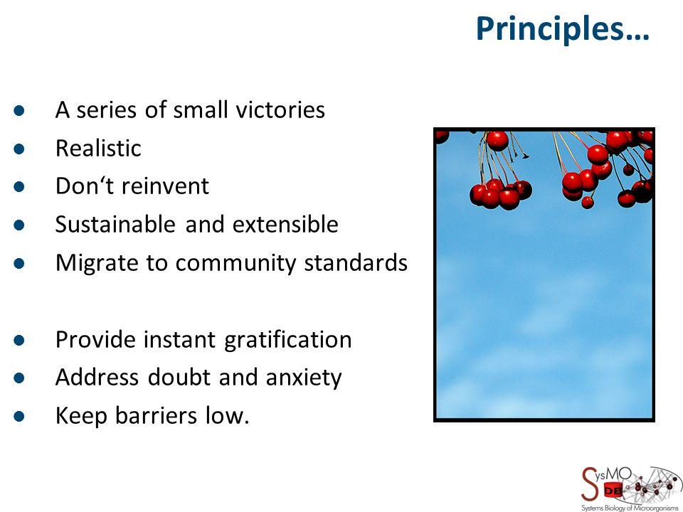 Social Approach PALS - Power Contributors.