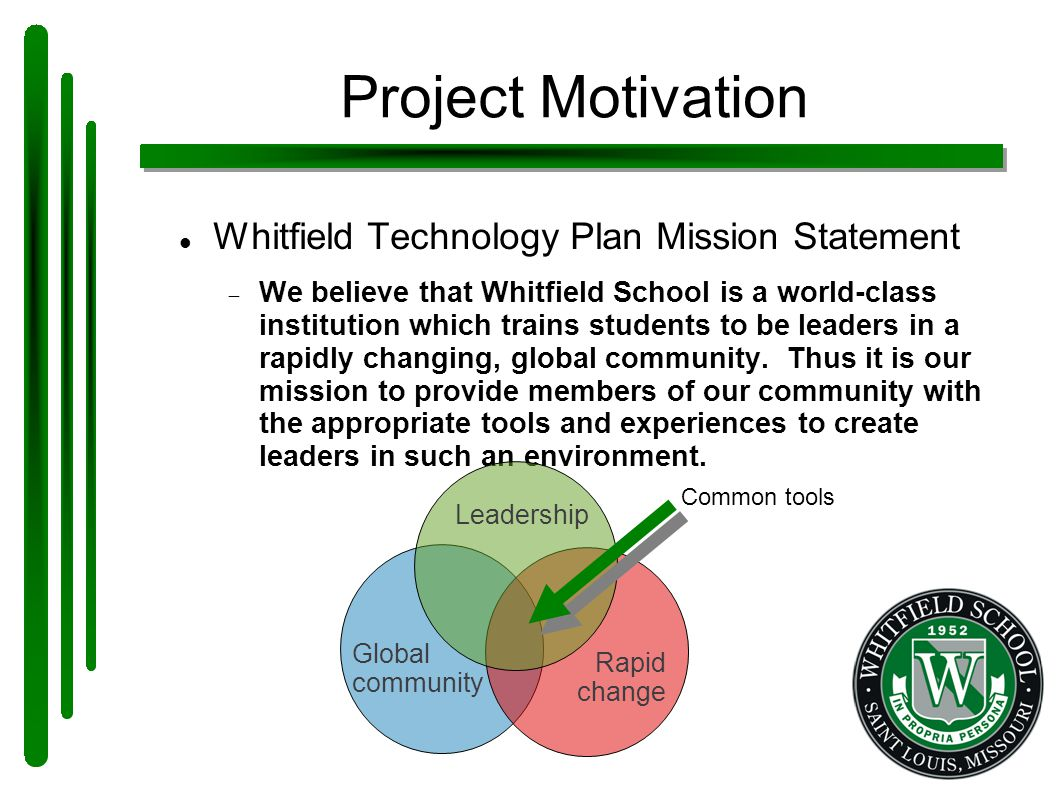 Global community Project Motivation Whitfield Technology Plan Mission Statement  We believe that Whitfield School is a world-class institution which trains students to be leaders in a rapidly changing, global community.