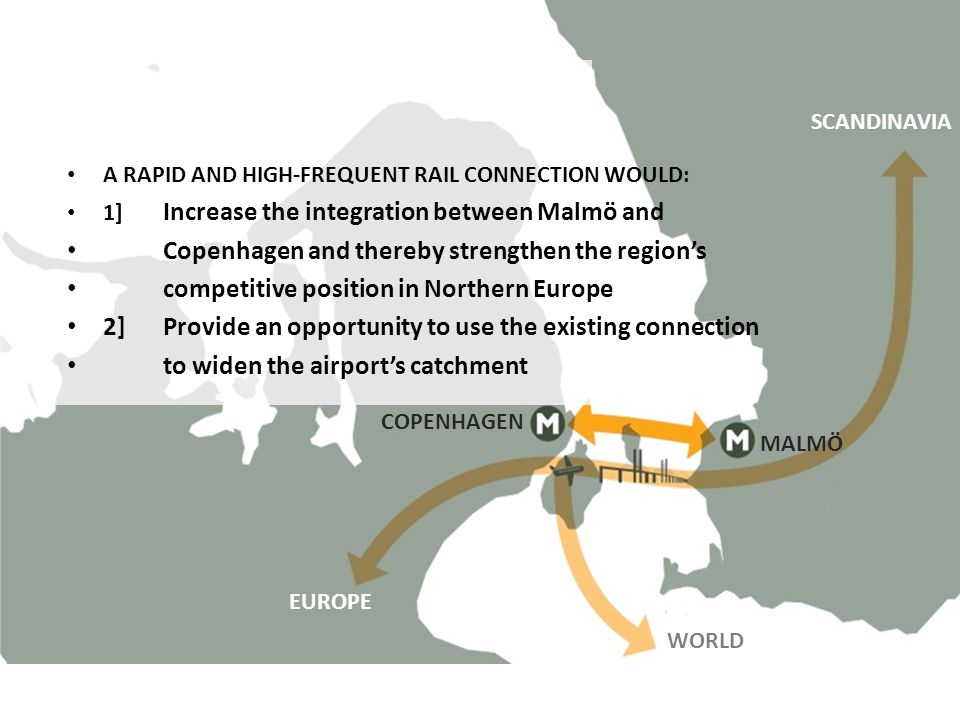 SUPPOSITION: A RAPID AND HIGH-FREQUENT RAIL CONNECTION WOULD: 1] Increase the integration between Malmö and Copenhagen and thereby strengthen the region's competitive position in Northern Europe 2]Provide an opportunity to use the existing connection to widen the airport's catchment COPENHAGEN MALMÖ SCANDINAVIA EUROPE WORLD