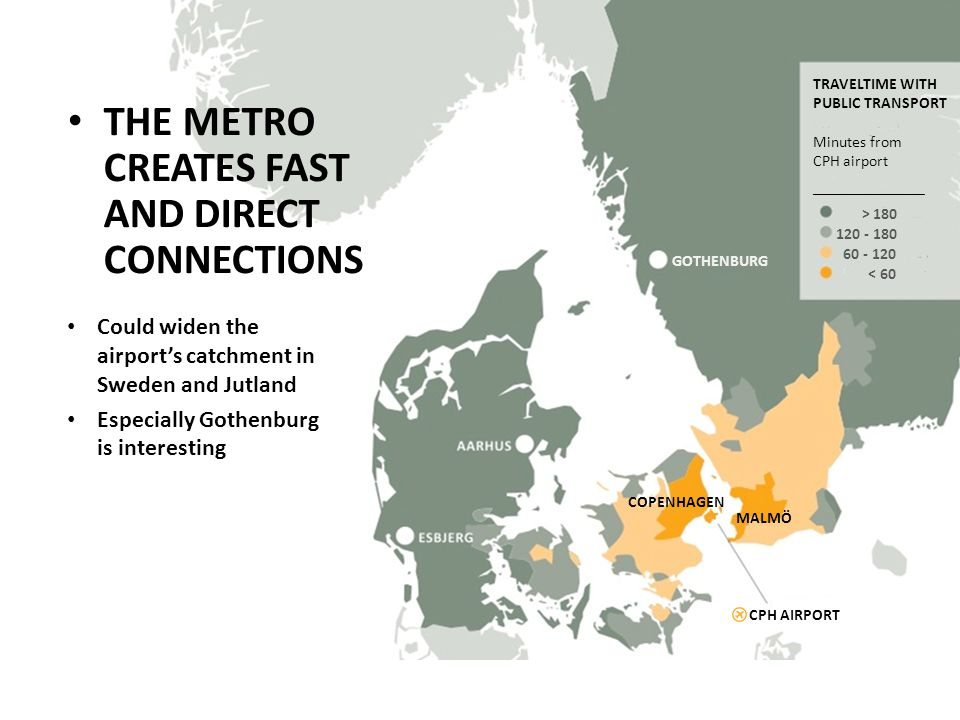 THE METRO CREATES FAST AND DIRECT CONNECTIONS Could widen the airport's catchment in Sweden and Jutland Especially Gothenburg is interesting GOTHENBURG TRAVELTIME WITH PUBLIC TRANSPORT Minutes from CPH airport ______________ > 180 120 - 180 60 - 120 < 60 COPENHAGEN MALMÖ CPH AIRPORT