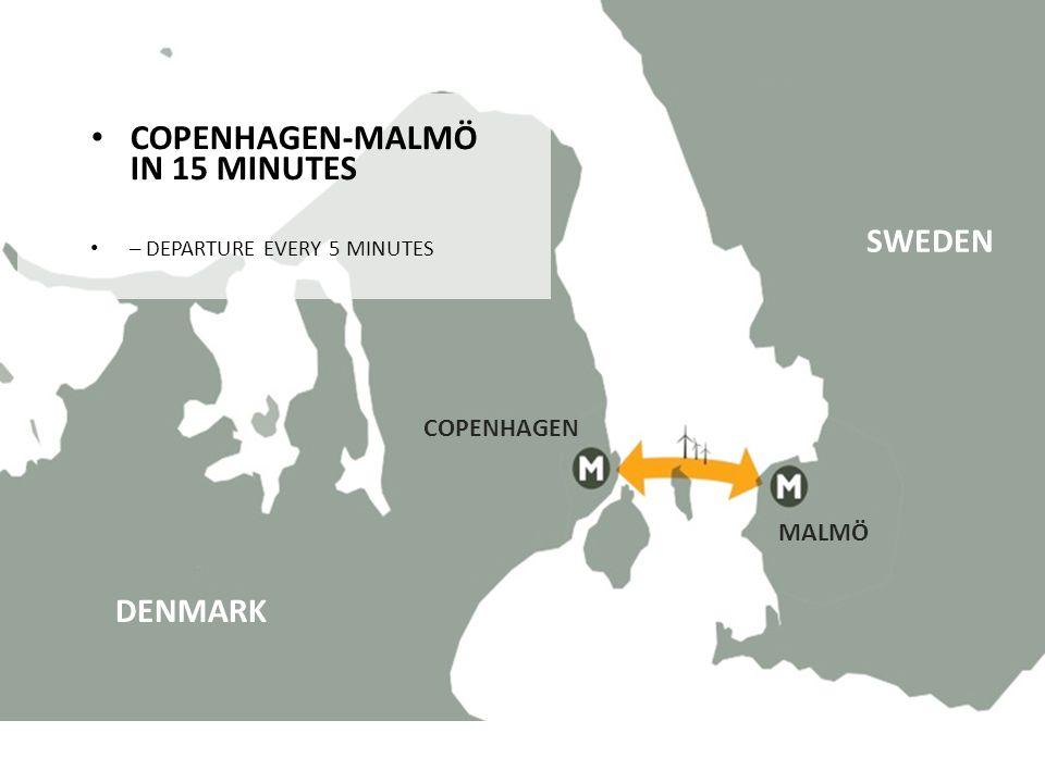 COPENHAGEN-MALMÖ IN 15 MINUTES – DEPARTURE EVERY 5 MINUTES DENMARK SWEDEN COPENHAGEN MALMÖ COPENHAGEN-MALMÖ IN 15 MINUTES – DEPARTURE EVERY 5 MINUTES