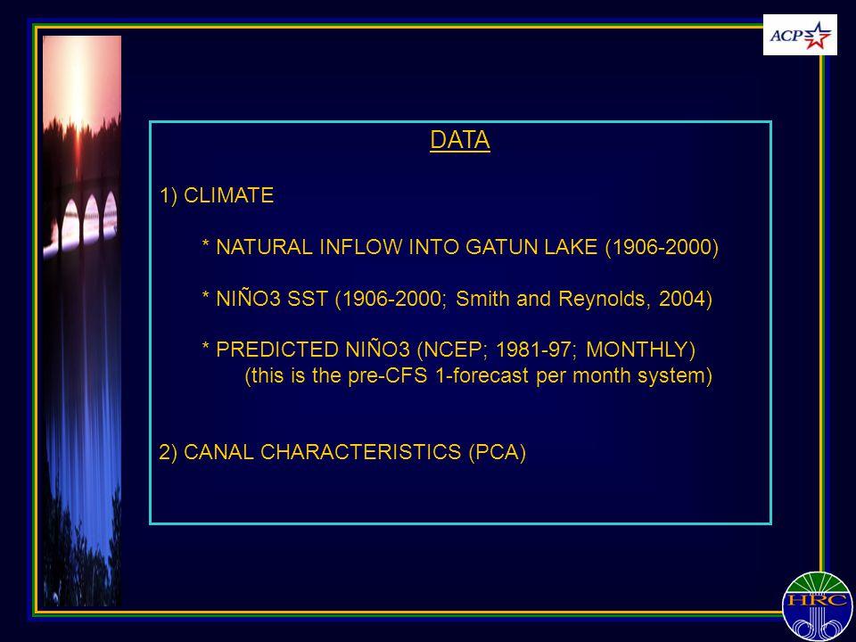PANAMA CANAL SIMULATION SYSTEM