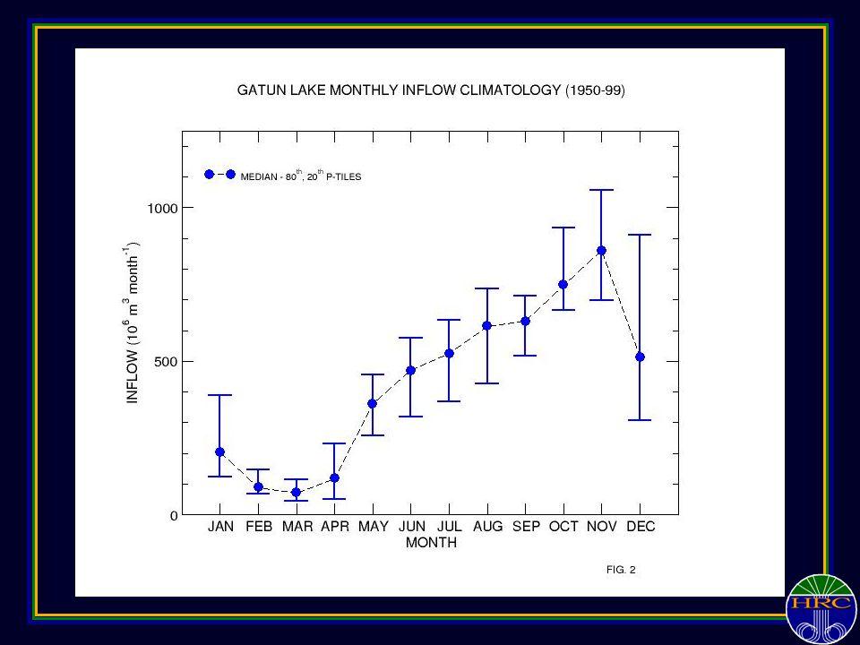 CORRELATIONS: WATER YEAR GATUN INFLOW vs NINO3 SST 1915-1999