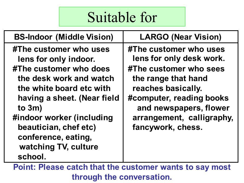 #The customer who uses lens for only desk work.