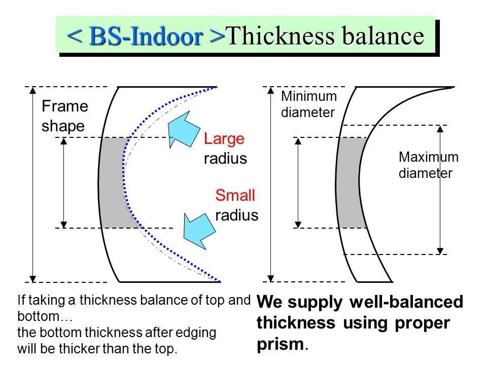 Minimum diameter Thickness balance Thickness balance If taking a thickness balance of top and bottom… the bottom thickness after edging will be thicker than the top.