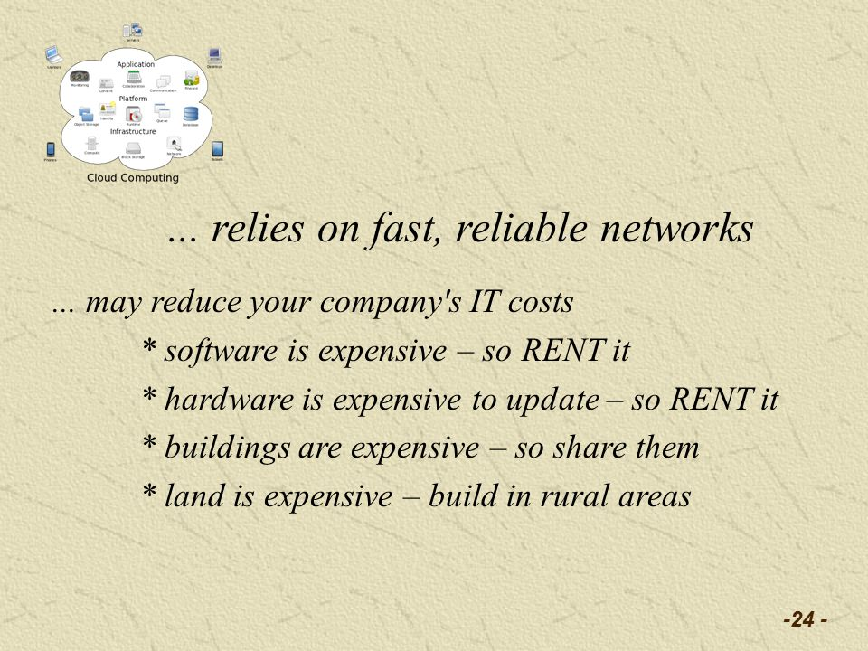 ... may reduce your company's IT costs * software is expensive – so RENT it * hardware is expensive to update – so RENT it * buildings are expensive –