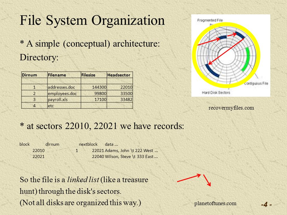 -4 - File System Organization recovermyfiles.com * A simple (conceptual) architecture: Directory: * at sectors 22010, 22021 we have records: So the file is a linked list (like a treasure hunt) through the disk s sectors.