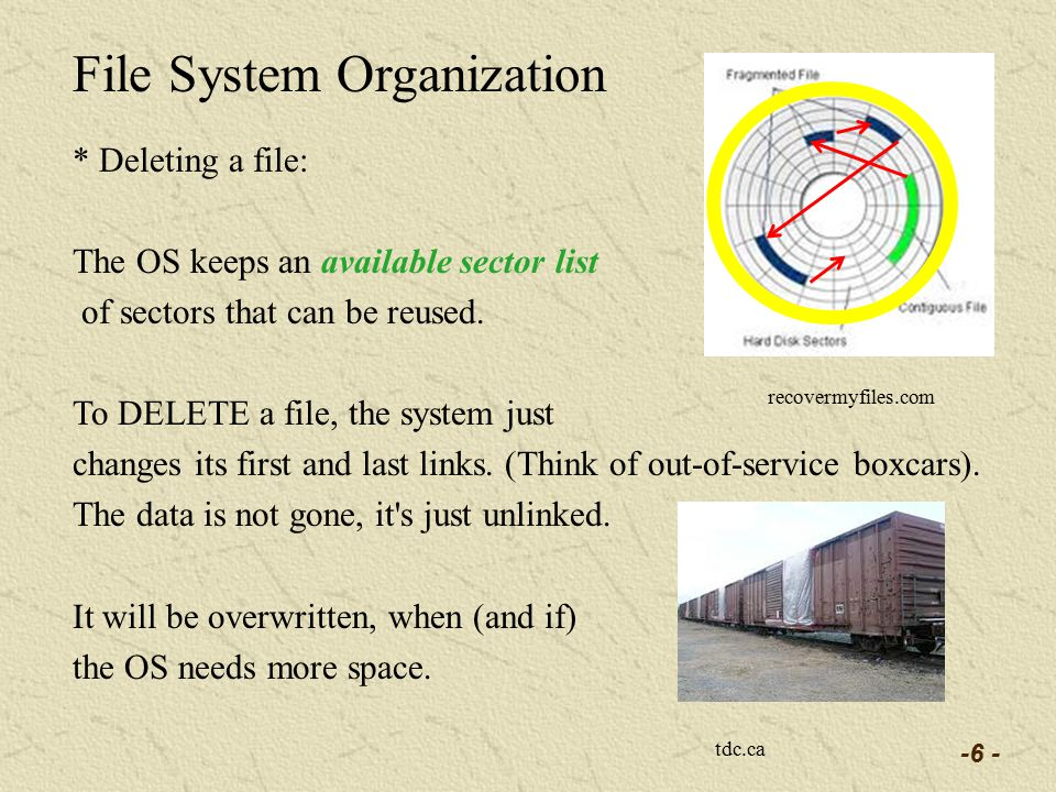 -6 - File System Organization recovermyfiles.com * Deleting a file: The OS keeps an available sector list of sectors that can be reused.