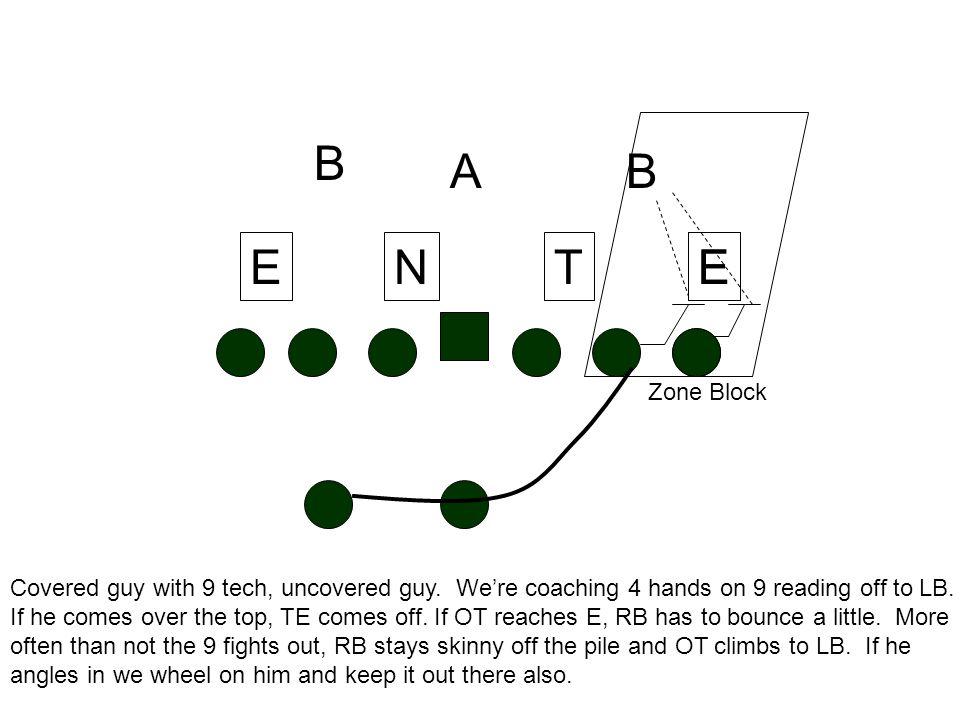 4-3 look: RB still heading for outside leg of the OT. TEN AB E B
