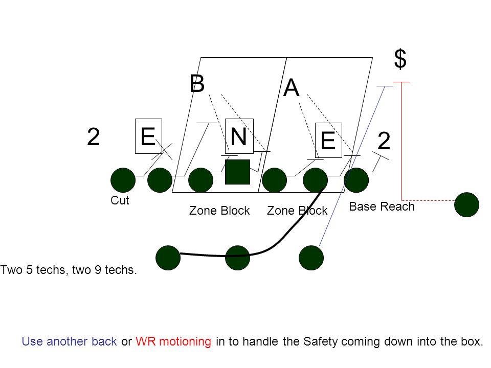 Base reach on OLB, 2 zone blocks, bonus blocker in BST,BSTE cut E.
