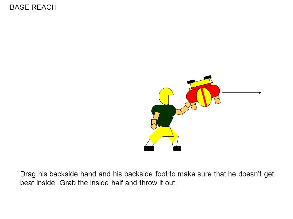 Threaten reach with his far hand and hat. Showing reach flash it across the stripe on the guys hat.
