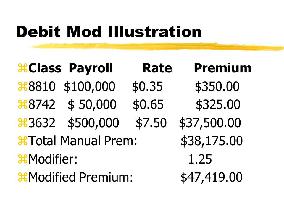 Debit Mod Illustration zClass Payroll Rate Premium z8810 $100,000 $0.35 $350.00 z8742 $ 50,000 $0.65 $325.00 z3632 $500,000 $7.50 $37,500.00 zTotal Manual Prem: $38,175.00 zModifier: 1.25 zModified Premium: $47,419.00