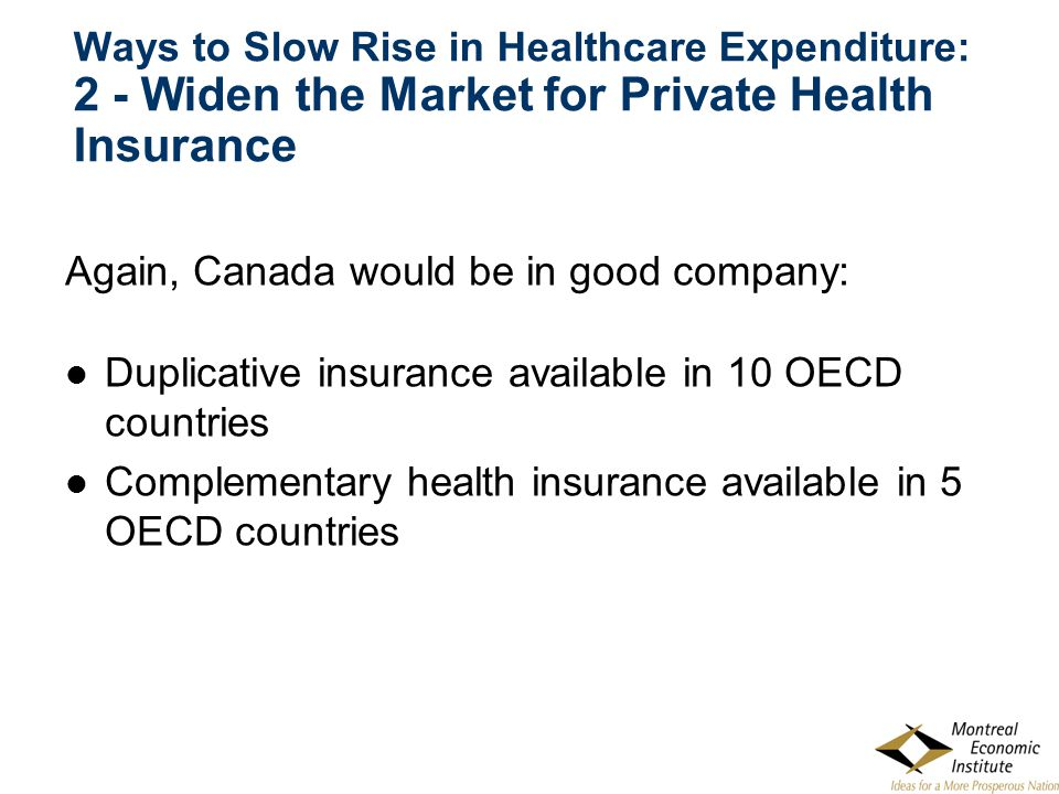 Again, Canada would be in good company: Duplicative insurance available in 10 OECD countries Complementary health insurance available in 5 OECD countries Ways to Slow Rise in Healthcare Expenditure: 2 - Widen the Market for Private Health Insurance
