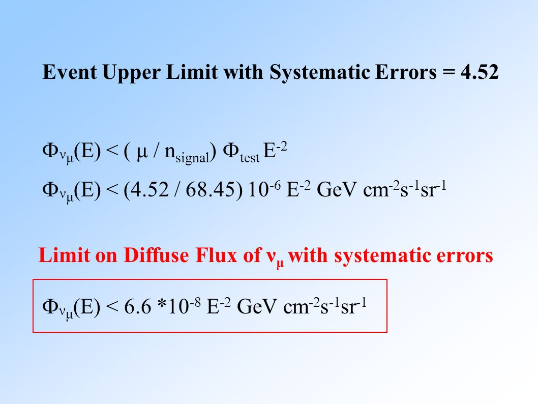Event Upper Limit with Systematic Errors = 4.52  ν μ (E) < ( μ / n signal )  test E -2  ν μ (E) < (4.52 / 68.45) 10 -6 E -2 GeV cm -2 s -1 sr -1  ν μ (E) < 6.6 *10 -8 E -2 GeV cm -2 s -1 sr -1 Limit on Diffuse Flux of ν μ with systematic errors