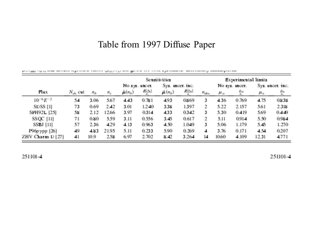 Table from 1997 Diffuse Paper
