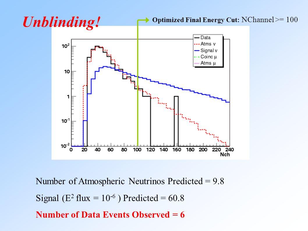ModelNormalization Lipari0.888 +- 0.0122 Bartol0.893 +- 0.0124 Honda1.14 +- 0.0156 Fluka1.08 +- 0.0149 The atmospheric neutrino model affects the nusim normalization.