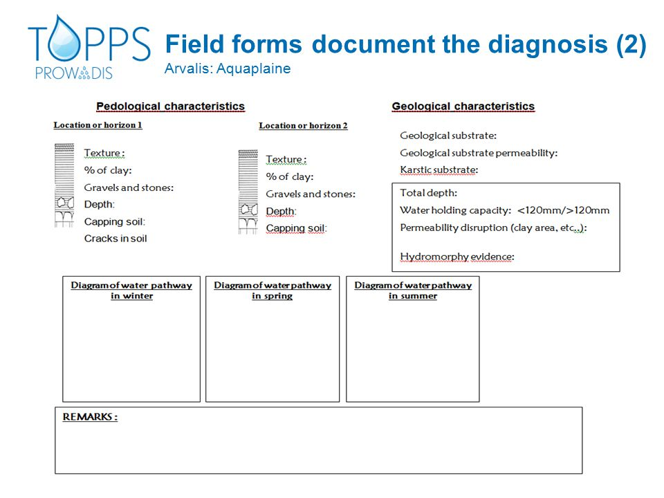 Field forms document the diagnosis (2) Arvalis: Aquaplaine