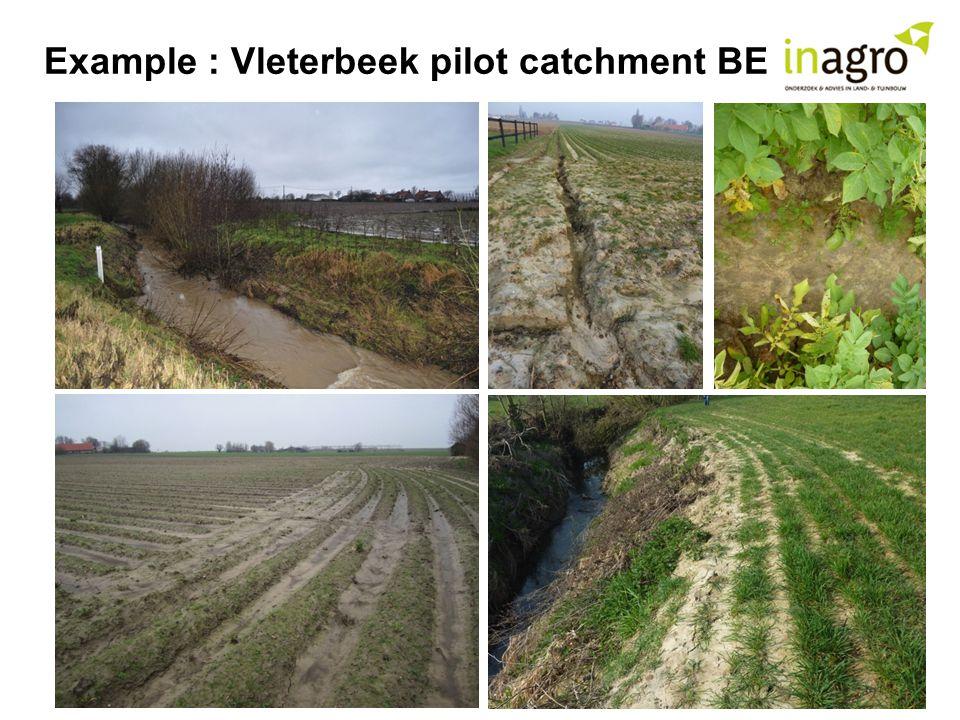 Example : Vleterbeek pilot catchment BE