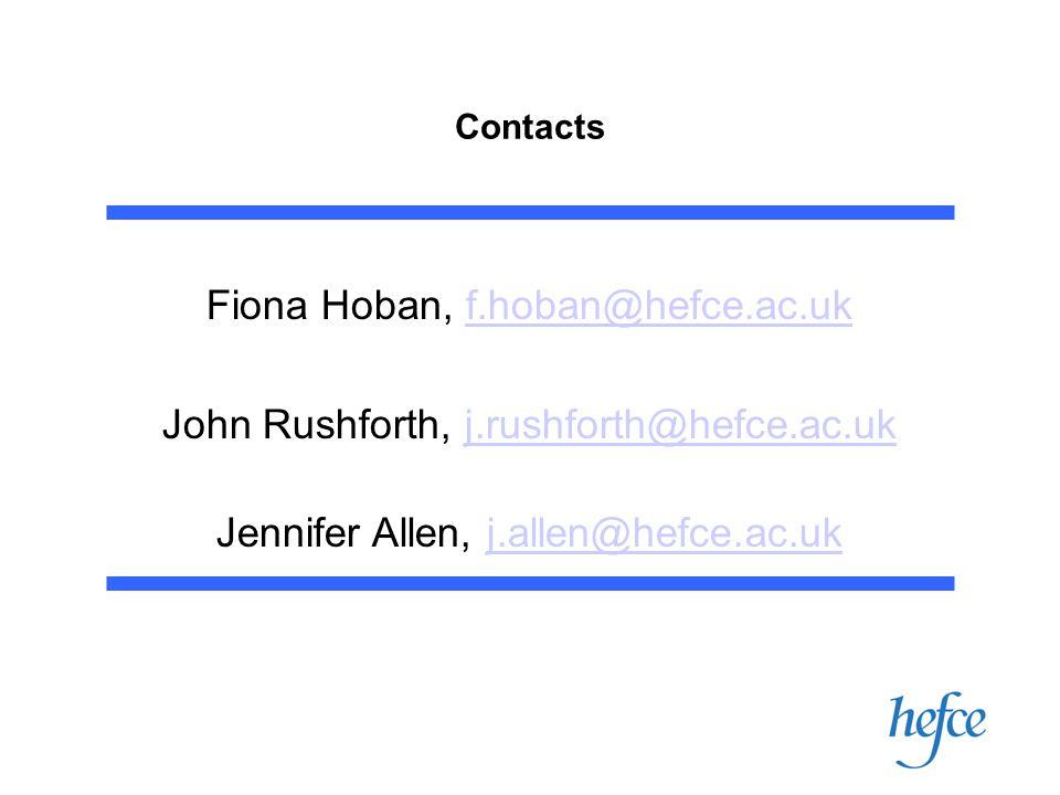 Contacts Fiona Hoban, f.hoban@hefce.ac.ukf.hoban@hefce.ac.uk John Rushforth, j.rushforth@hefce.ac.ukj.rushforth@hefce.ac.uk Jennifer Allen, j.allen@hefce.ac.ukj.allen@hefce.ac.uk