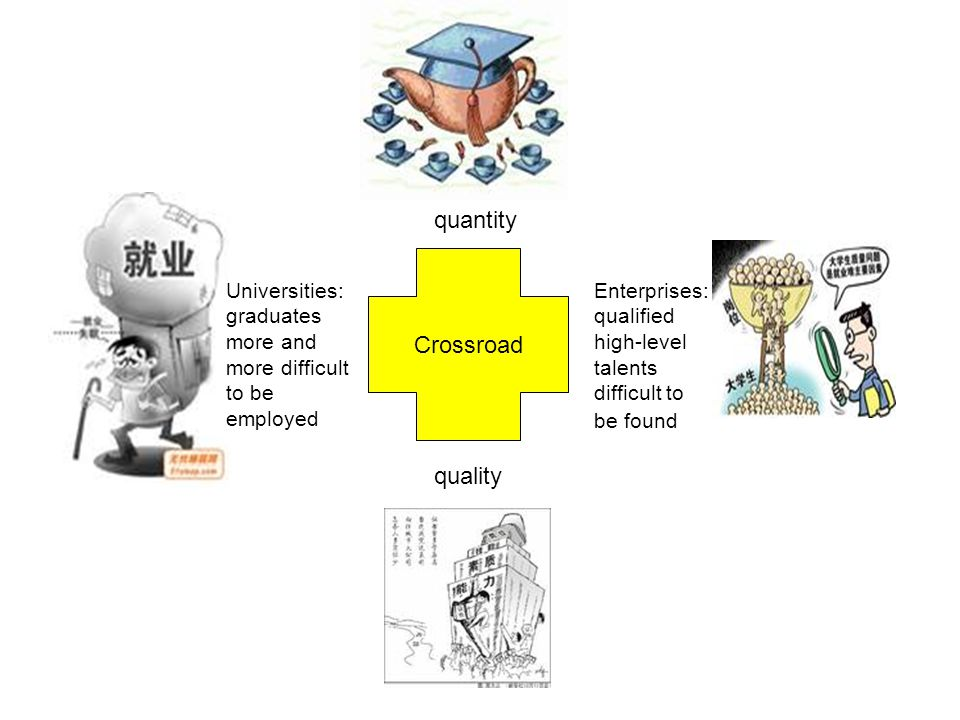 quantity Enterprises: qualified high-level talents difficult to be found Crossroad Universities: graduates more and more difficult to be employed quality