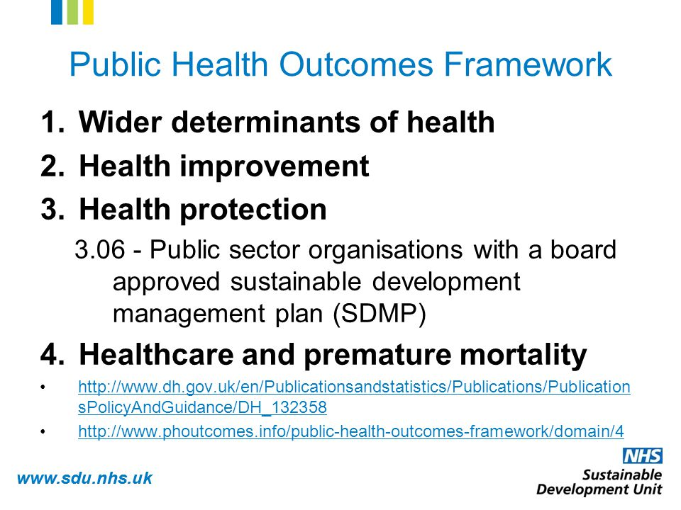 Public Health Outcomes Framework 1.Wider determinants of health 2.Health improvement 3.Health protection 3.06 - Public sector organisations with a board approved sustainable development management plan (SDMP) 4.Healthcare and premature mortality http://www.dh.gov.uk/en/Publicationsandstatistics/Publications/Publication sPolicyAndGuidance/DH_132358http://www.dh.gov.uk/en/Publicationsandstatistics/Publications/Publication sPolicyAndGuidance/DH_132358 http://www.phoutcomes.info/public-health-outcomes-framework/domain/4