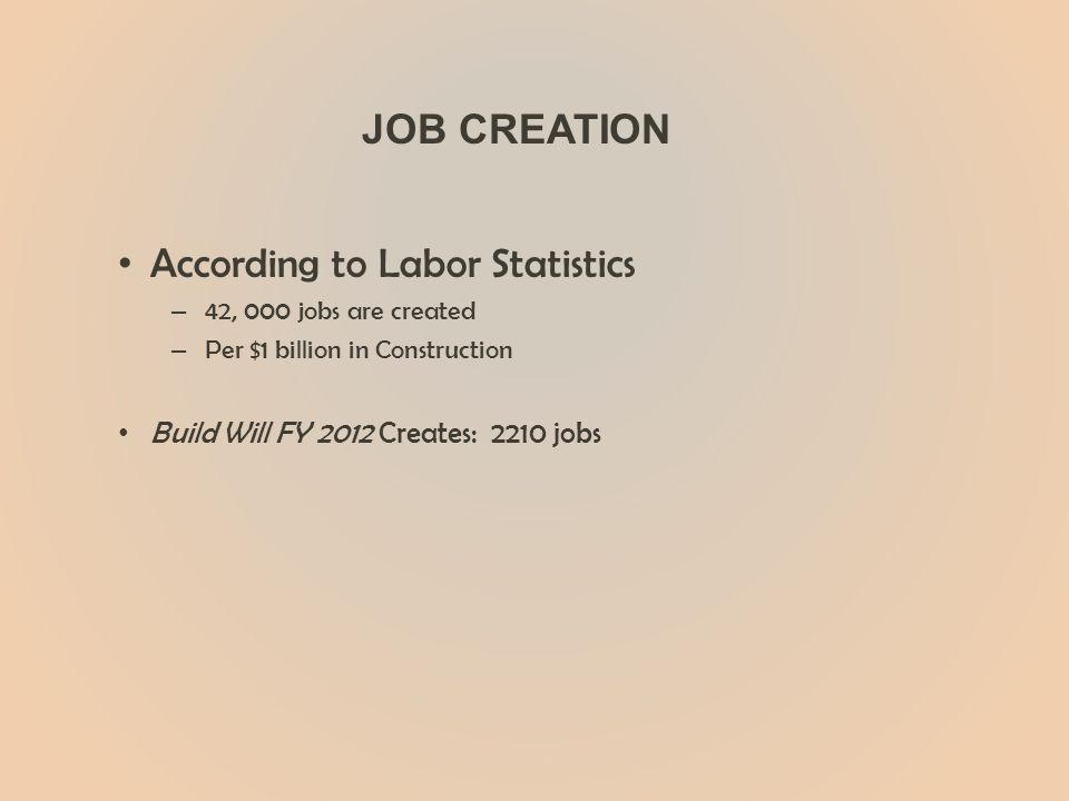 According to Labor Statistics – 42, 000 jobs are created – Per $1 billion in Construction Build Will FY 2012 Creates: 2210 jobs JOB CREATION