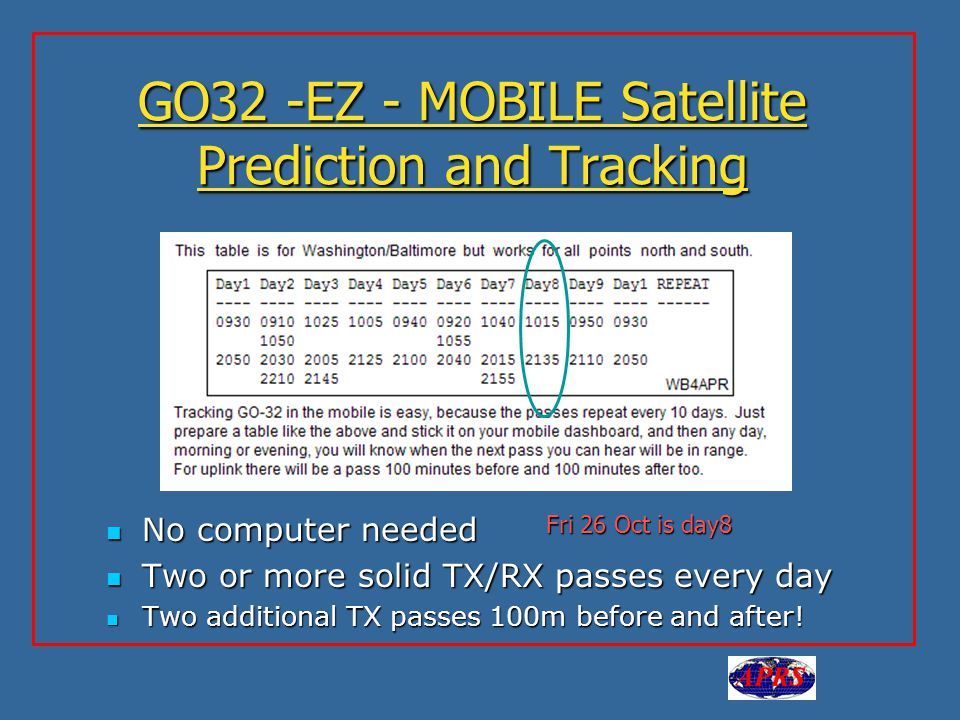 GO32 -EZ - MOBILE Satellite Prediction and Tracking No computer needed No computer needed Two or more solid TX/RX passes every day Two or more solid TX/RX passes every day Two additional TX passes 100m before and after.