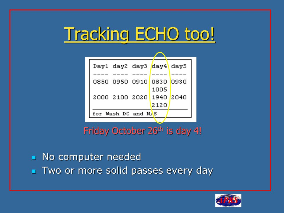 Tracking ECHO too.