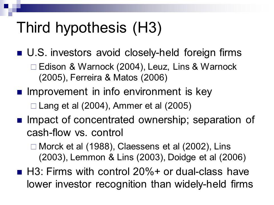 Third hypothesis (H3) U.S.