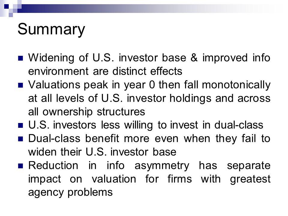 Summary Widening of U.S.