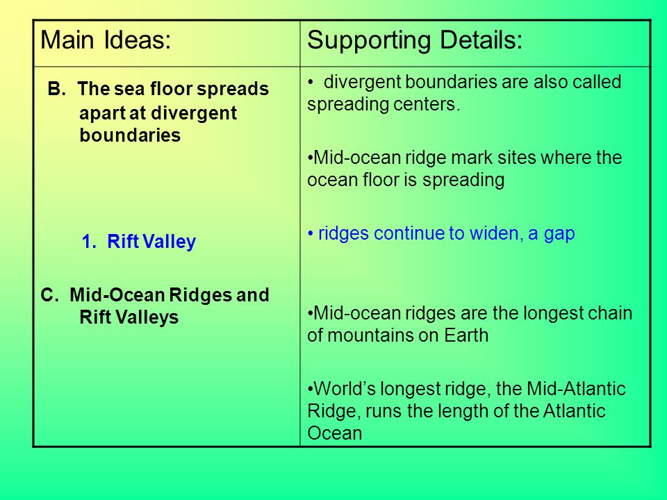 Main Ideas:Supporting Details: B. The sea floor spreads apart at divergent boundaries 1.