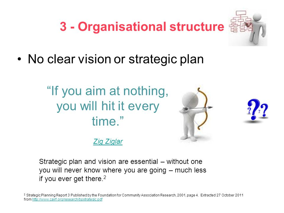 3 - Organisational structure No clear vision or strategic plan If you aim at nothing, you will hit it every time. Zig Ziglar Strategic plan and vision are essential – without one you will never know where you are going – much less if you ever get there.