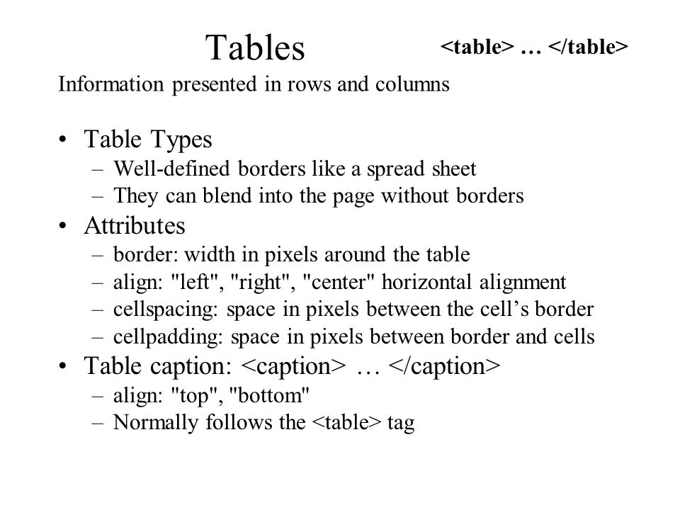 Tables Table Types –Well-defined borders like a spread sheet –They can blend into the page without borders Attributes –border: width in pixels around the table –align: left , right , center horizontal alignment –cellspacing: space in pixels between the cell's border –cellpadding: space in pixels between border and cells Table caption: … –align: top , bottom –Normally follows the tag Information presented in rows and columns …