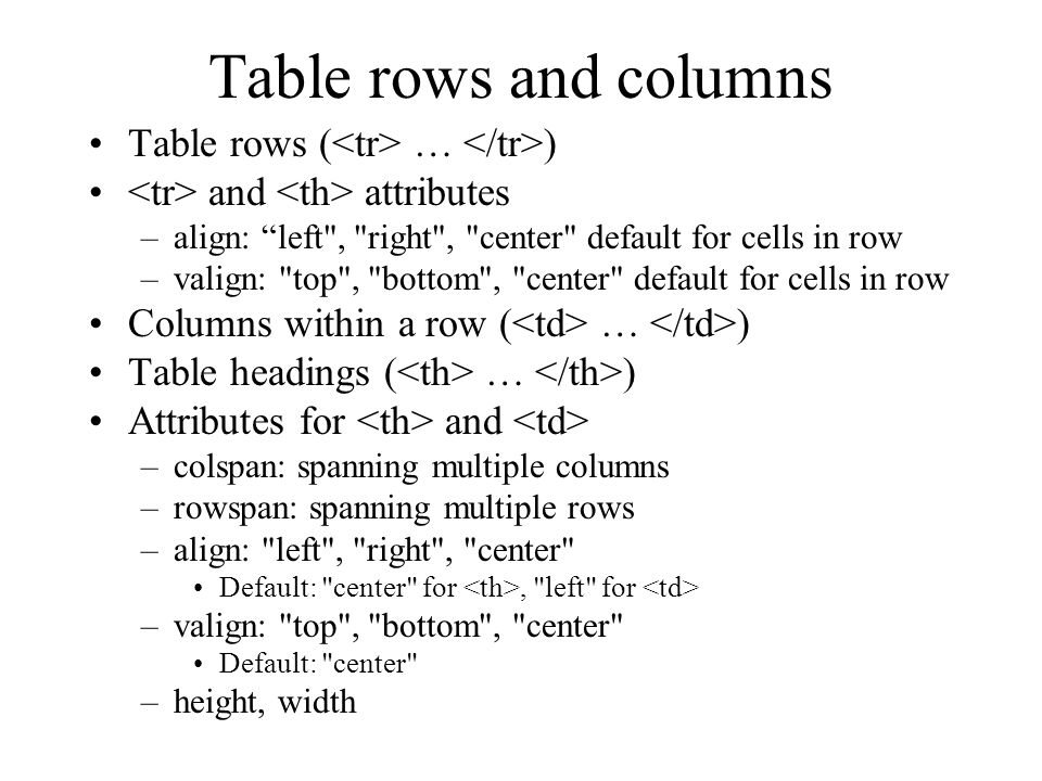 Table rows and columns Table rows ( … ) and attributes –align: left , right , center default for cells in row –valign: top , bottom , center default for cells in row Columns within a row ( … ) Table headings ( … ) Attributes for and –colspan: spanning multiple columns –rowspan: spanning multiple rows –align: left , right , center Default: center for, left for –valign: top , bottom , center Default: center –height, width