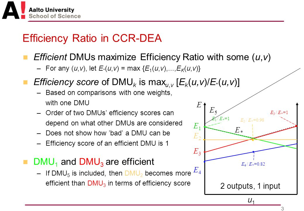 4 New results for Ratio-Based Efficiency Analysis (REA) n All results are based on comparing DMUs' Efficiency Ratios 1.Given a pair of DMUs, is the first DMU more efficient than the second for all feasible weights.