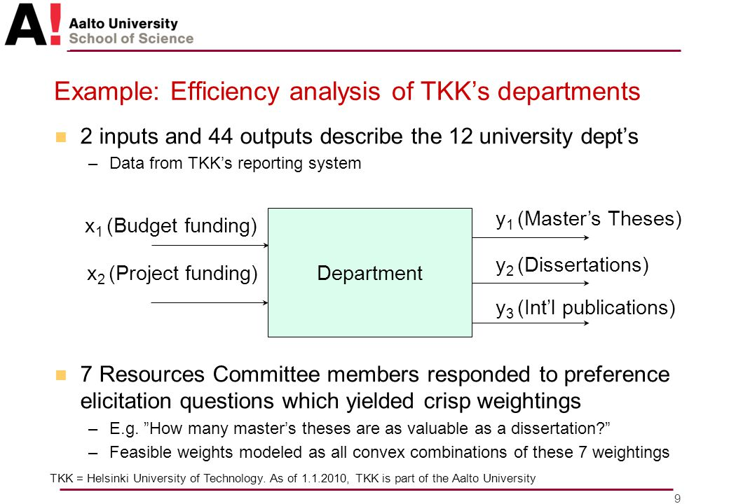 10 A D, F, H B C, E G I J K L Efficiency bounds compared to DMU * Ranking intervals Dominance relations n Dept's A, J and L are CCR-DEA-efficient –But A can attain ranking 7 > 4, the worst ranking of K –For some feasible weights, E A /E * is only 57 % »For K, the smallest such ratio is 71% n Intervals set by Efficiency bounds of D, F and H overlap with those of B and G –Yet, B and G are more efficient for all feasible weights